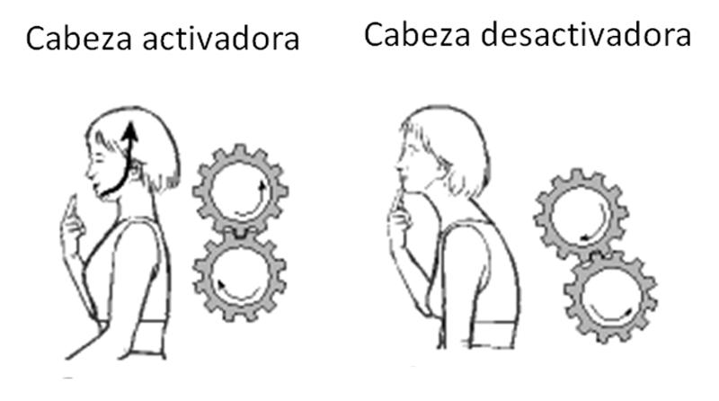 estrategias_articulo_cabeza